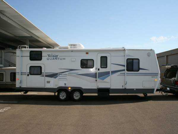 rv bluebook - 3